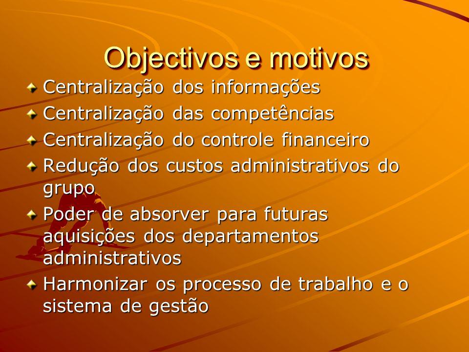 Objectivos e motivos Centralização dos informações