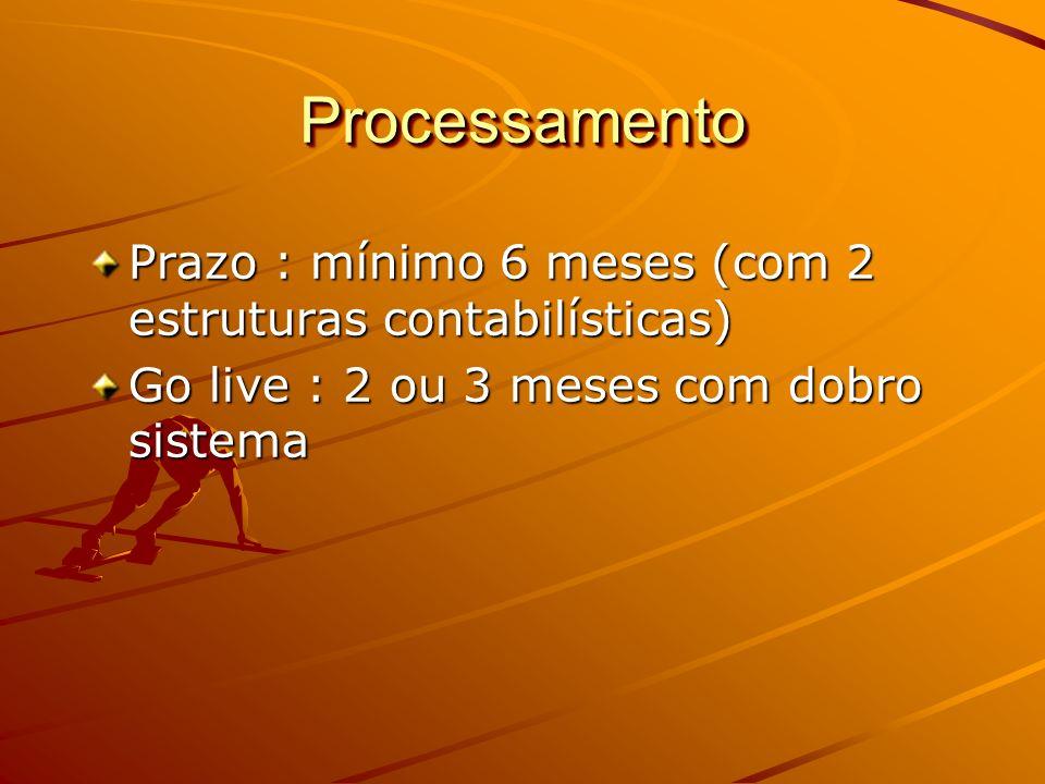 Processamento Prazo : mínimo 6 meses (com 2 estruturas contabilísticas) Go live : 2 ou 3 meses com dobro sistema.