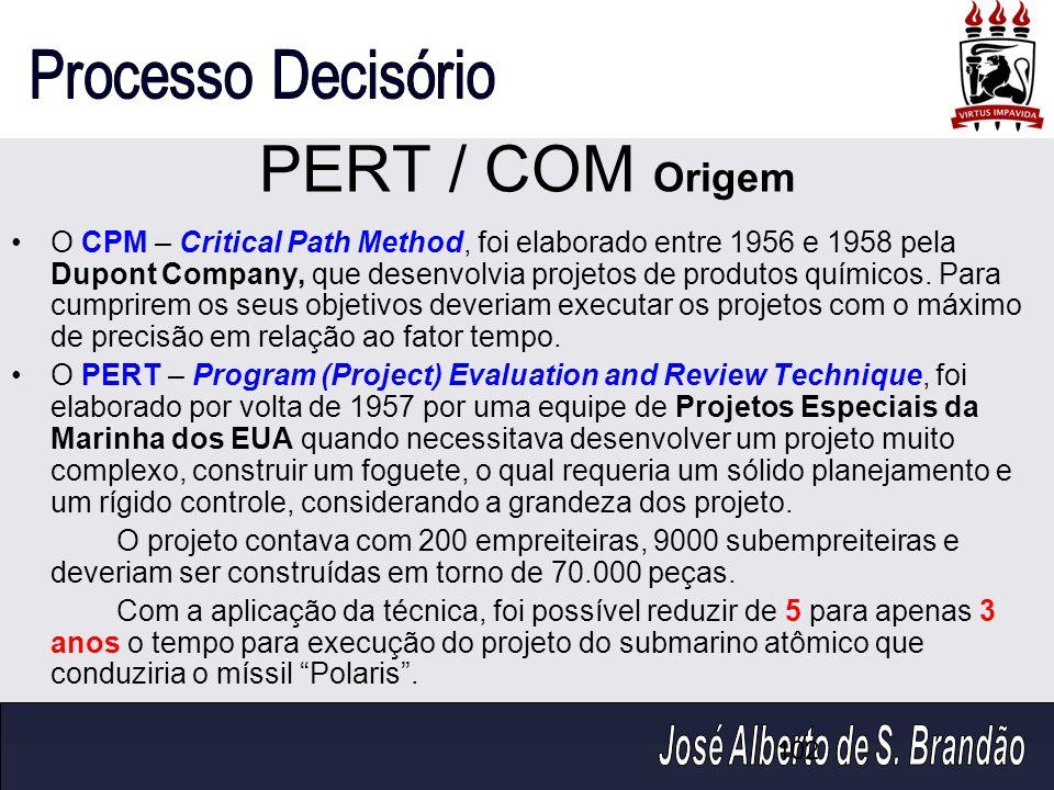 PERT / COM Origem