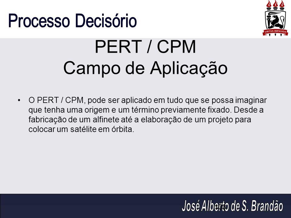 PERT / CPM Campo de Aplicação