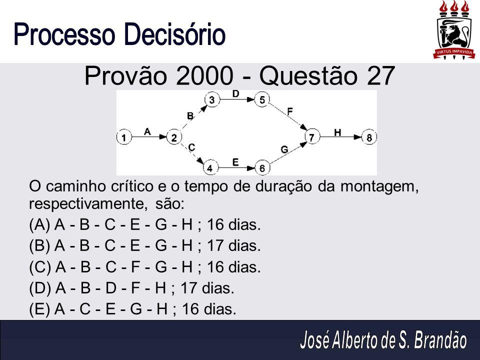 Provão 2000 - Questão 27