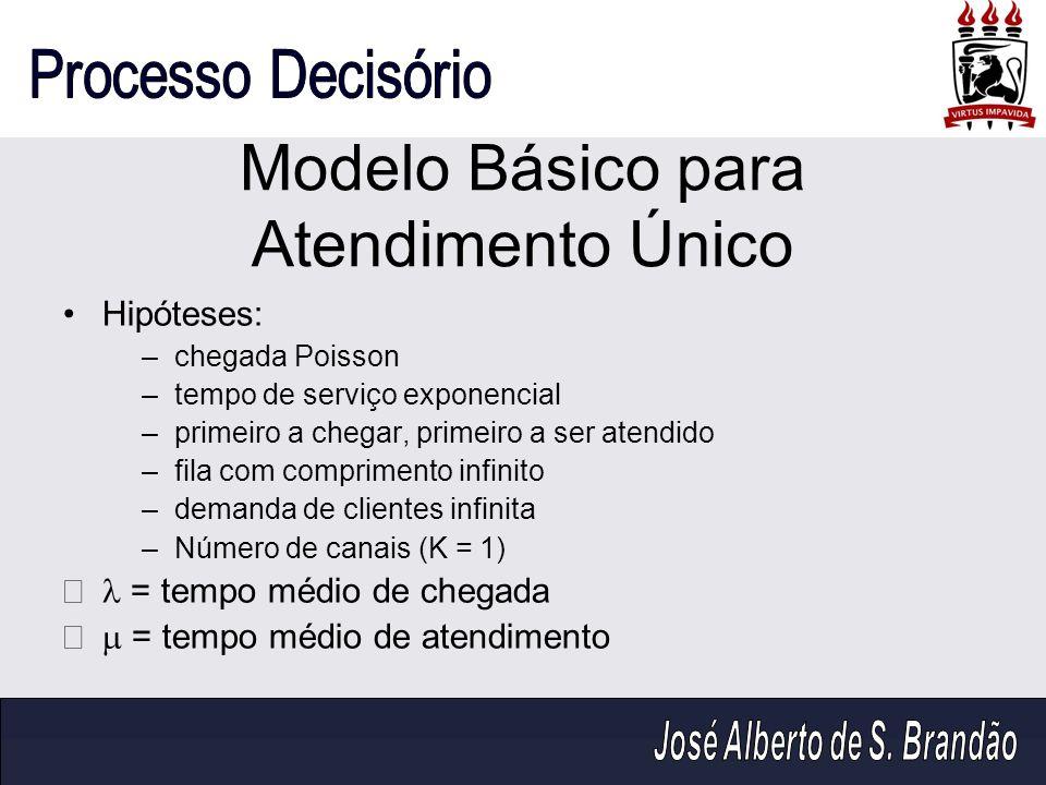 Modelo Básico para Atendimento Único