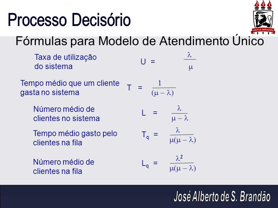 Fórmulas para Modelo de Atendimento Único