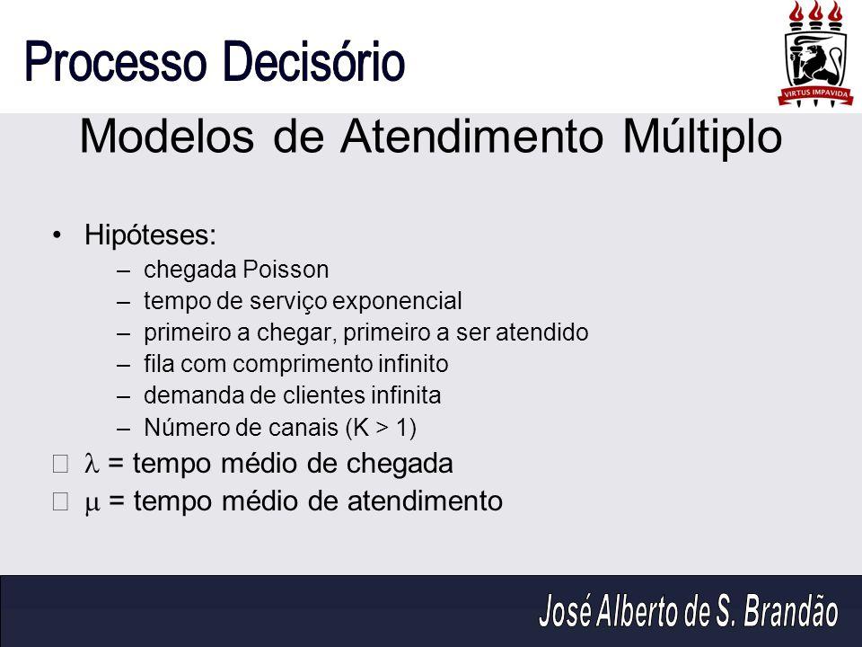 Modelos de Atendimento Múltiplo