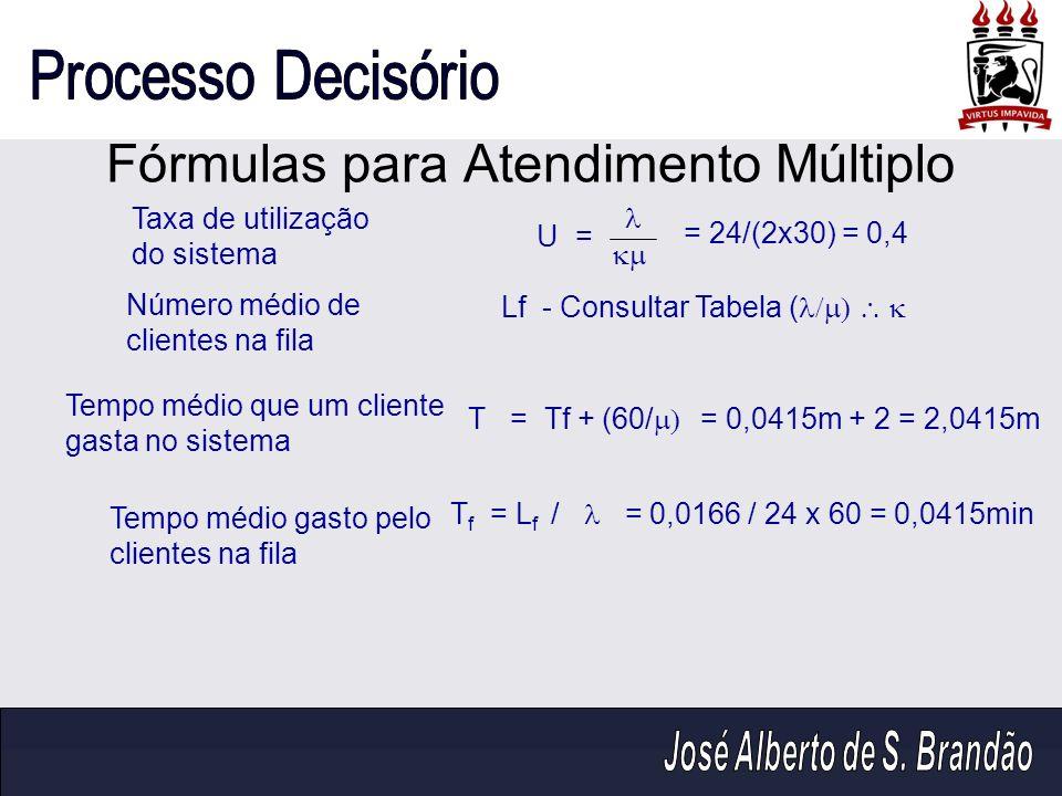 Fórmulas para Atendimento Múltiplo