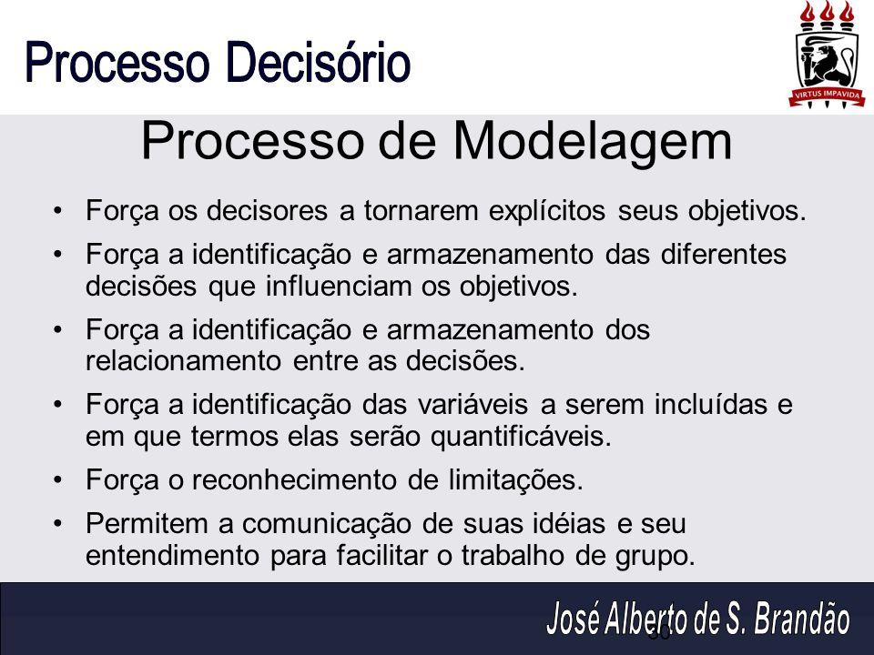 Processo de Modelagem Força os decisores a tornarem explícitos seus objetivos.