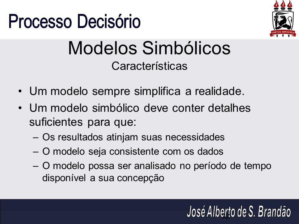 Modelos Simbólicos Características