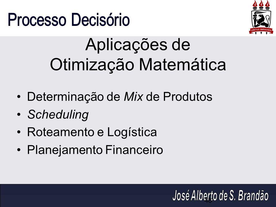 Aplicações de Otimização Matemática