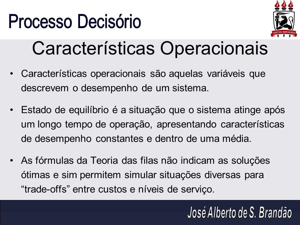Características Operacionais