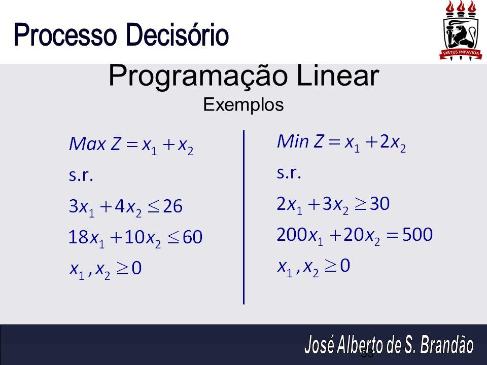 Programação Linear Exemplos