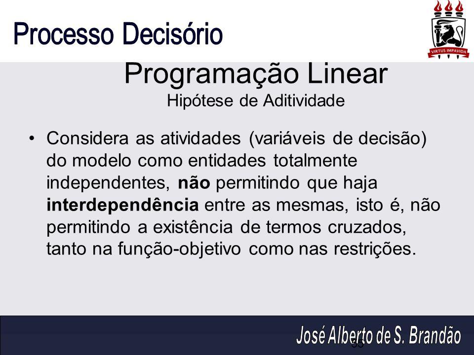 Programação Linear Hipótese de Aditividade