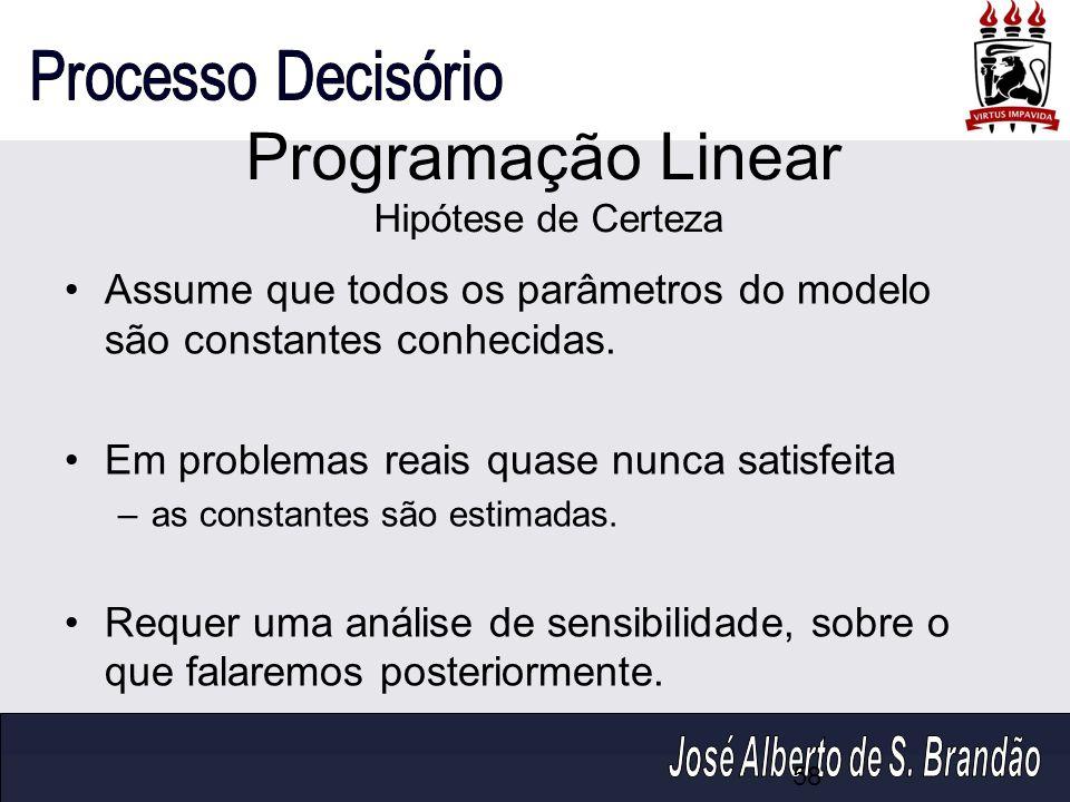 Programação Linear Hipótese de Certeza
