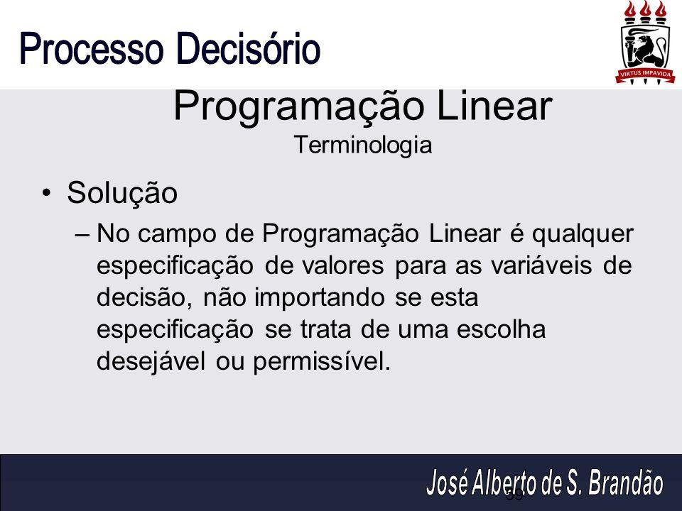Programação Linear Terminologia