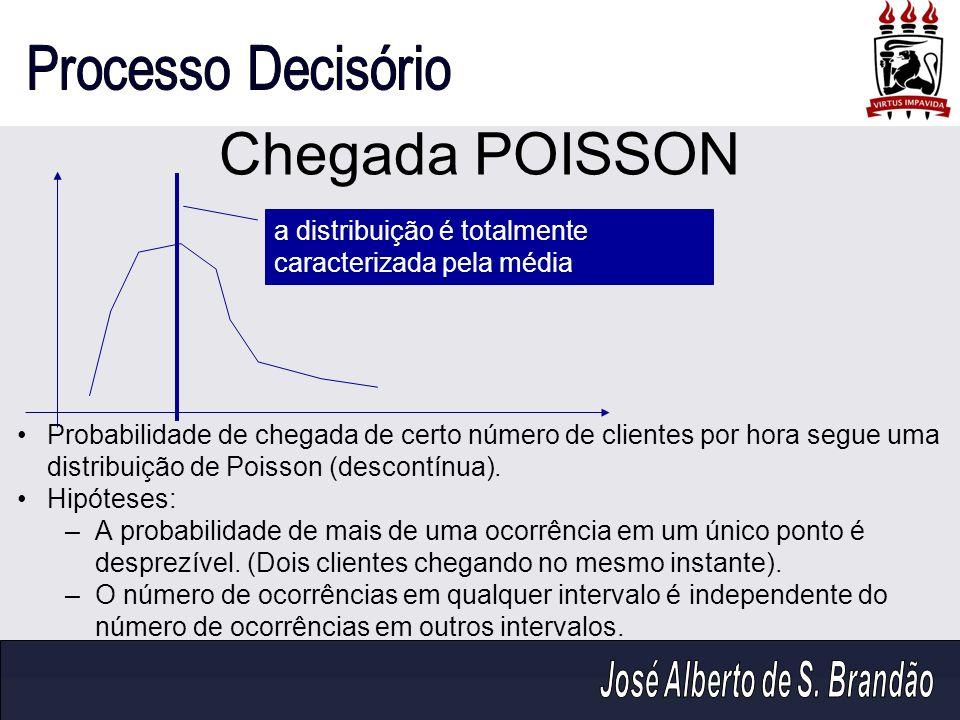Chegada POISSON a distribuição é totalmente caracterizada pela média