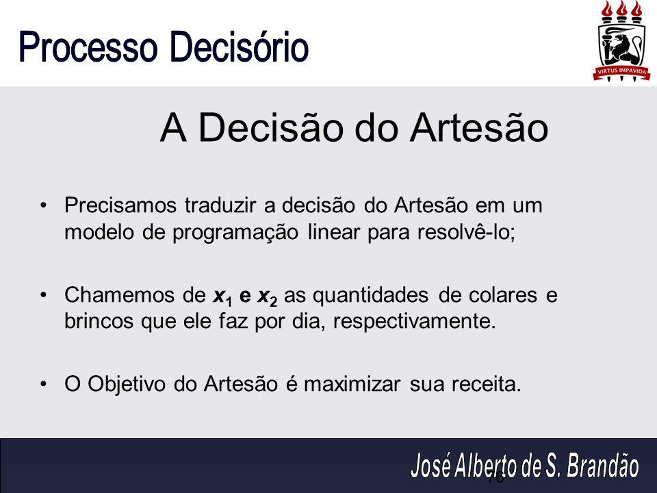 A Decisão do Artesão Precisamos traduzir a decisão do Artesão em um modelo de programação linear para resolvê-lo;