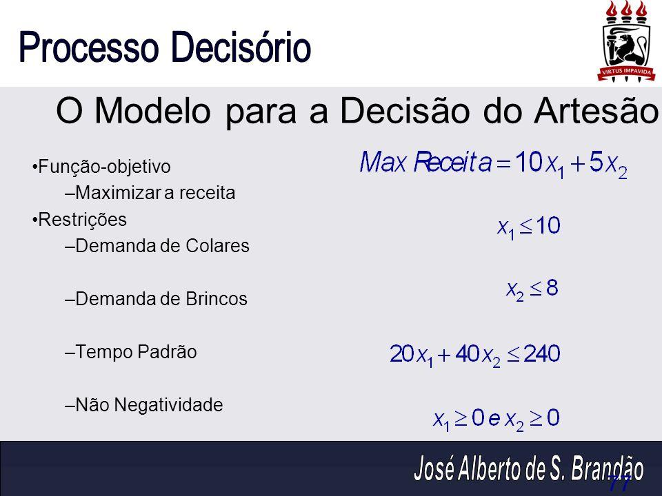 O Modelo para a Decisão do Artesão