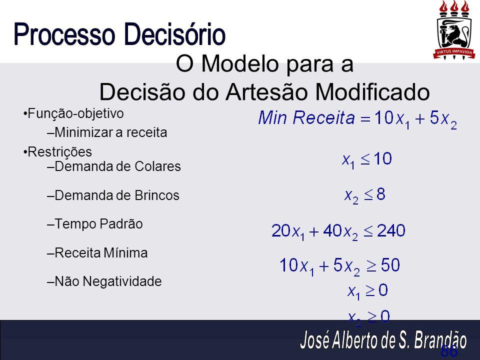 O Modelo para a Decisão do Artesão Modificado