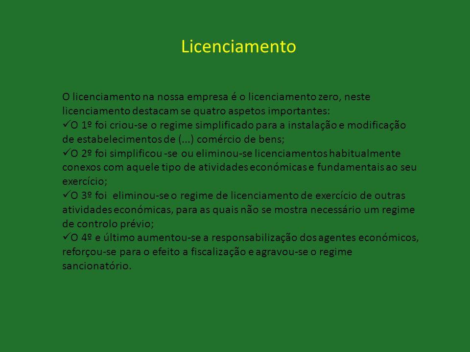 Licenciamento O licenciamento na nossa empresa é o licenciamento zero, neste licenciamento destacam se quatro aspetos importantes: