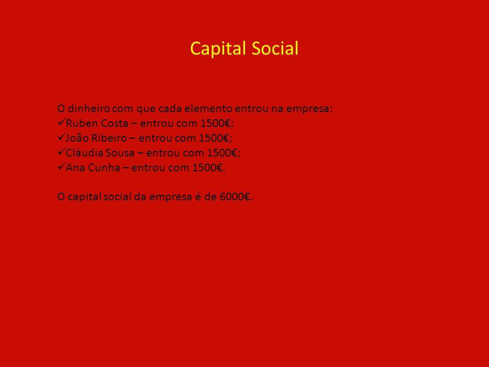Capital Social O dinheiro com que cada elemento entrou na empresa: