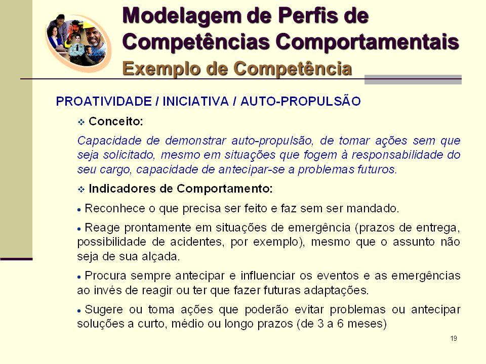 Modelagem de Perfis de Competências Comportamentais Exemplo de Competência