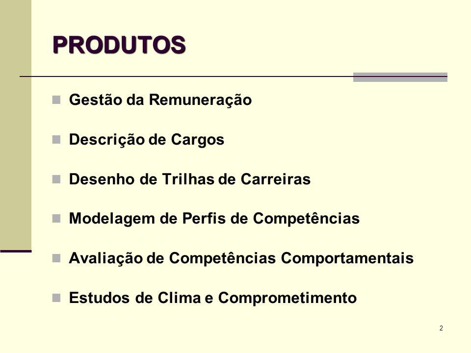 PRODUTOS Gestão da Remuneração Descrição de Cargos