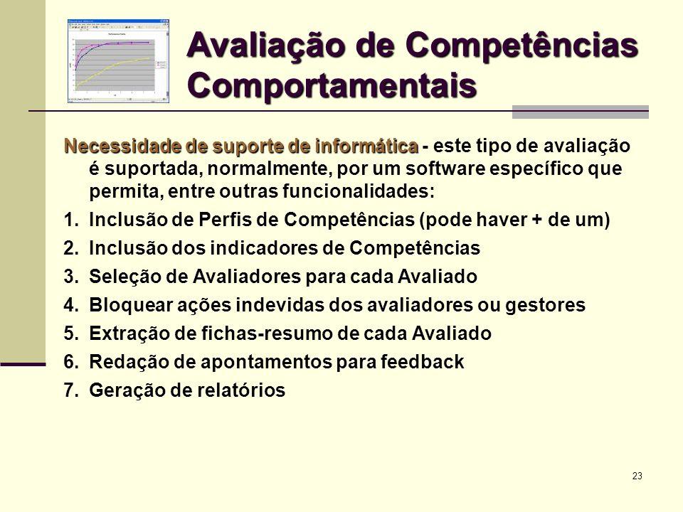 Avaliação de Competências Comportamentais