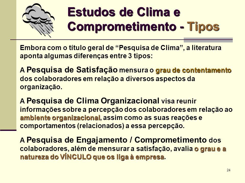 Estudos de Clima e Comprometimento - Tipos