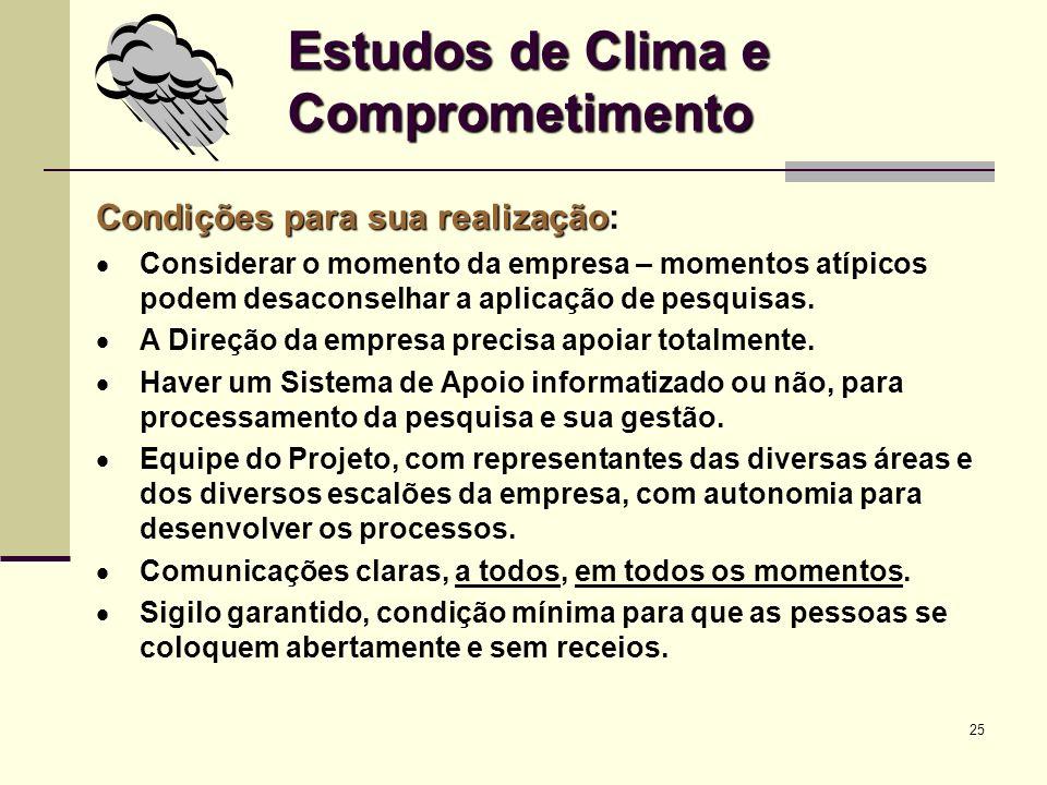 Estudos de Clima e Comprometimento