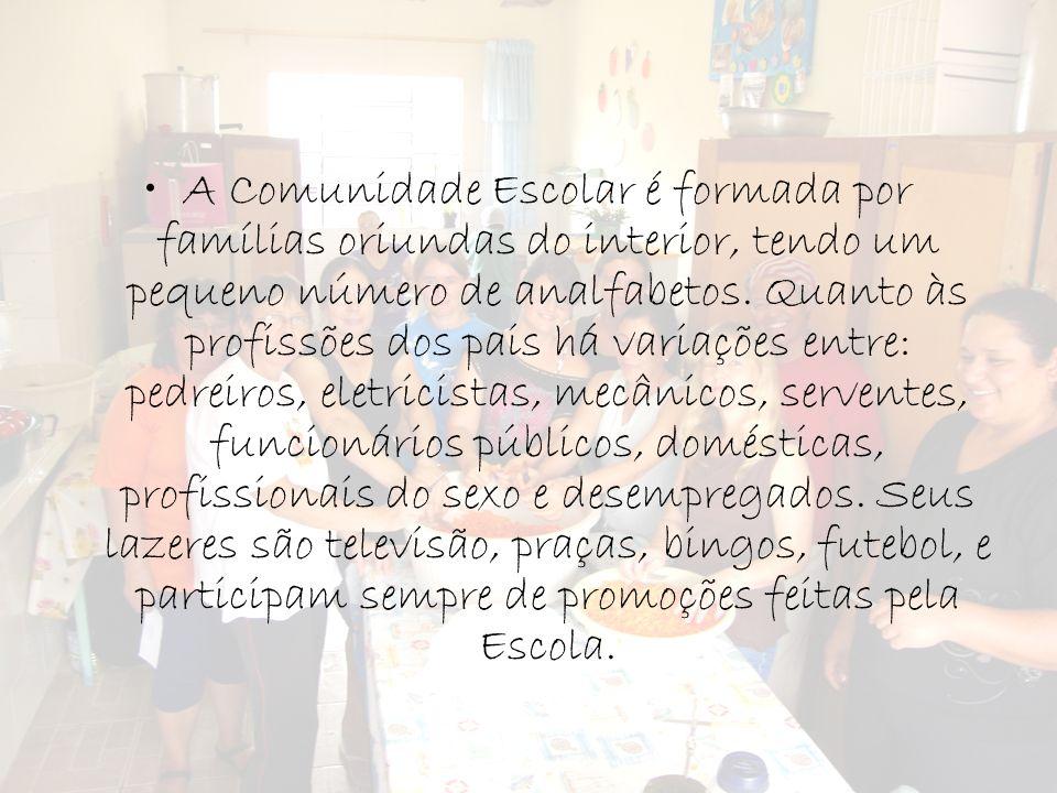A Comunidade Escolar é formada por famílias oriundas do interior, tendo um pequeno número de analfabetos.
