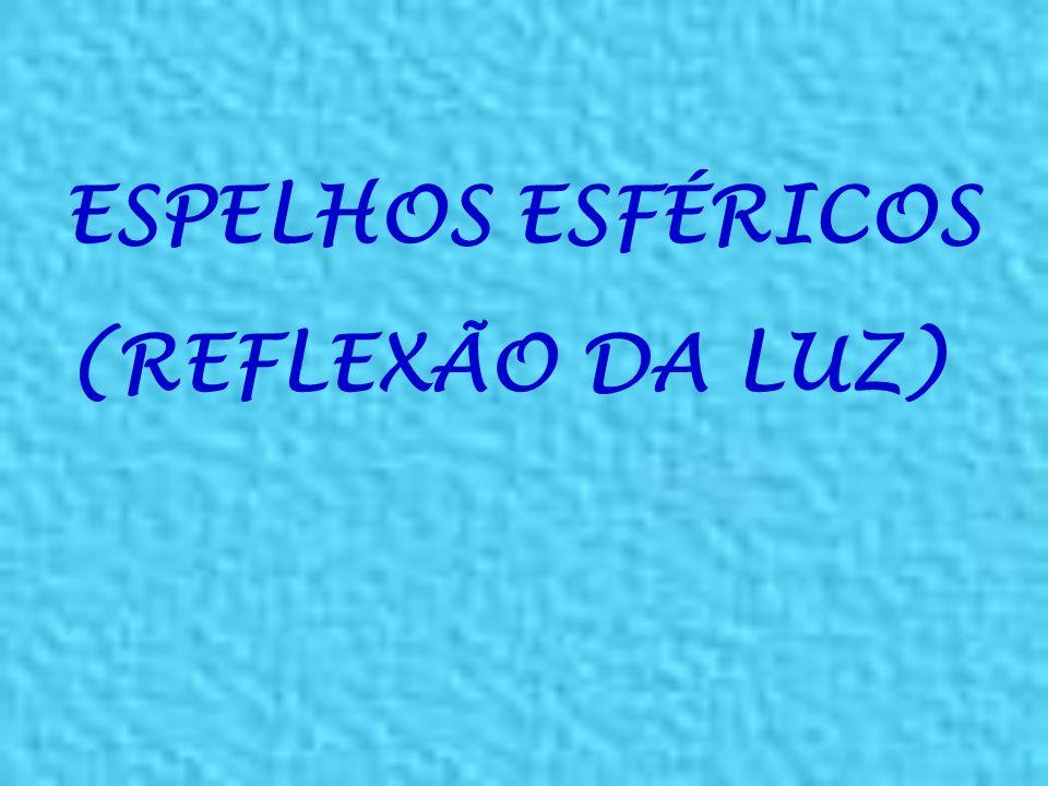 ESPELHOS ESFÉRICOS (REFLEXÃO DA LUZ)