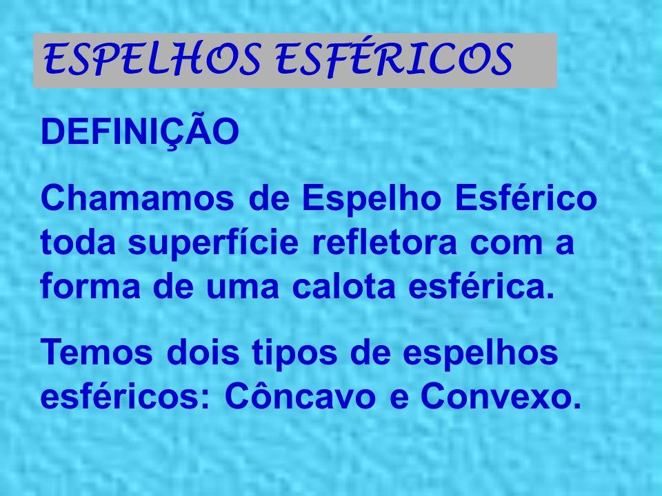ESPELHOS ESFÉRICOS DEFINIÇÃO