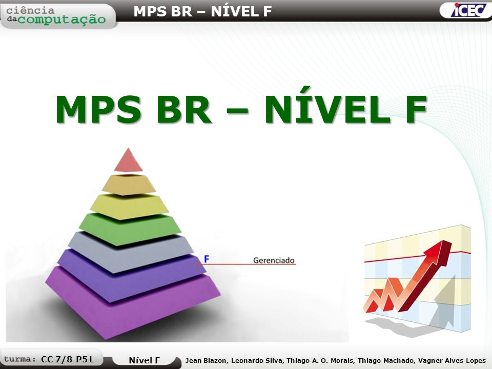 MPS BR – NÍVEL F MPS BR – NÍVEL F CC 7/8 P51 Nível F