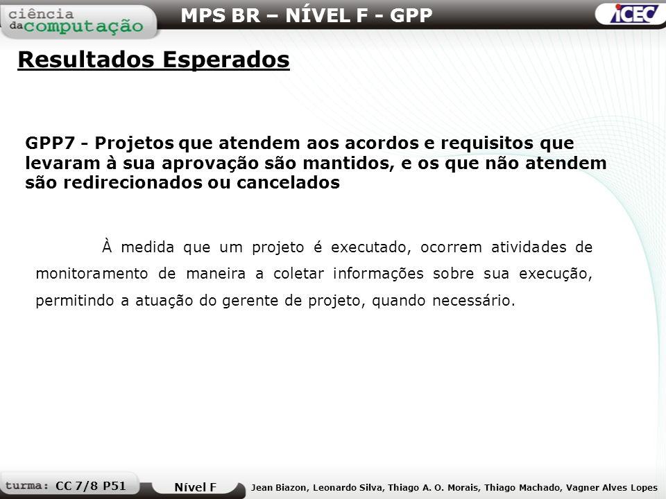 Resultados Esperados MPS BR – NÍVEL F - GPP