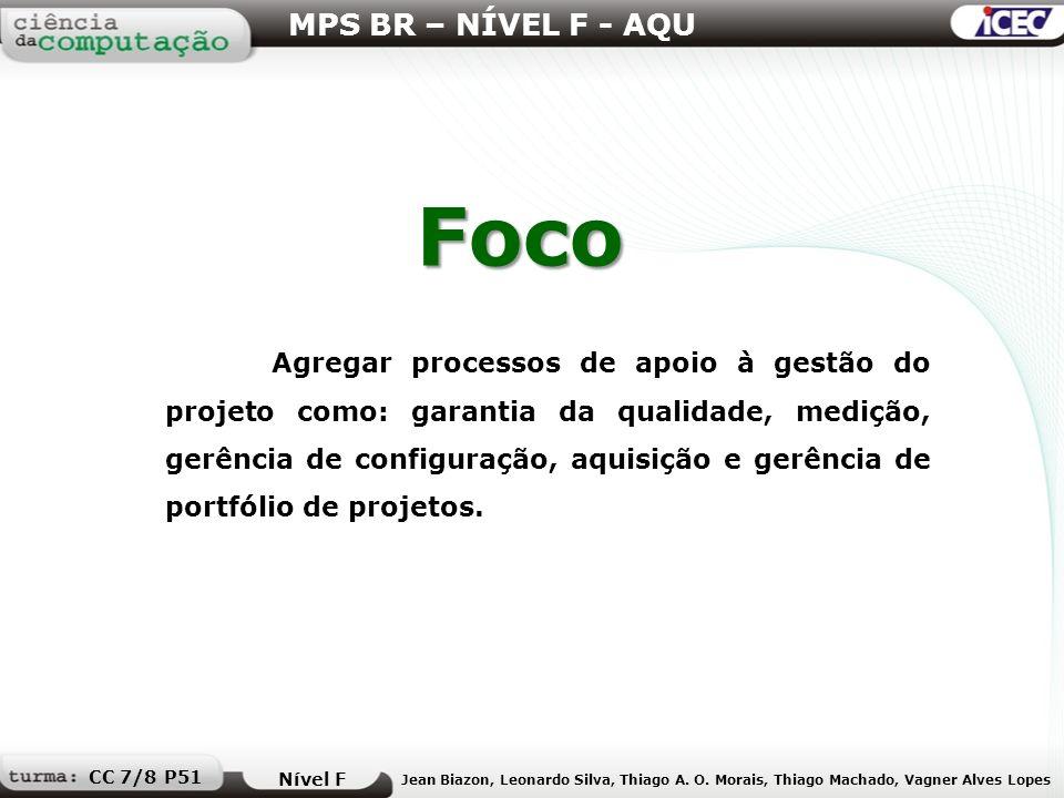 Foco MPS BR – NÍVEL F - AQU
