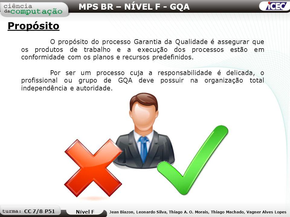 Propósito MPS BR – NÍVEL F - GQA
