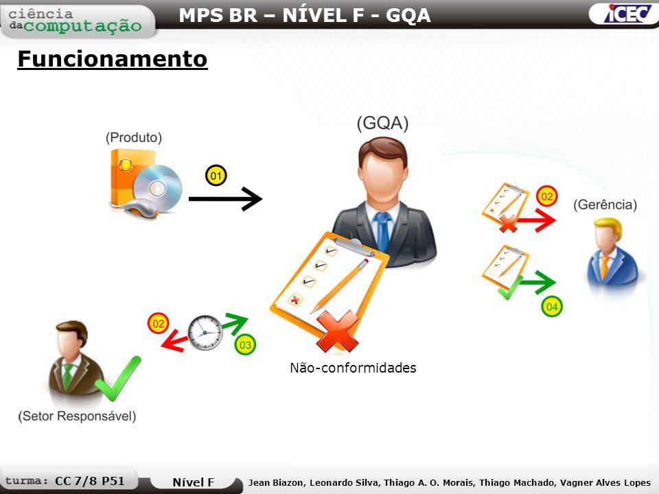 Funcionamento MPS BR – NÍVEL F - GQA Não-conformidades CC 7/8 P51