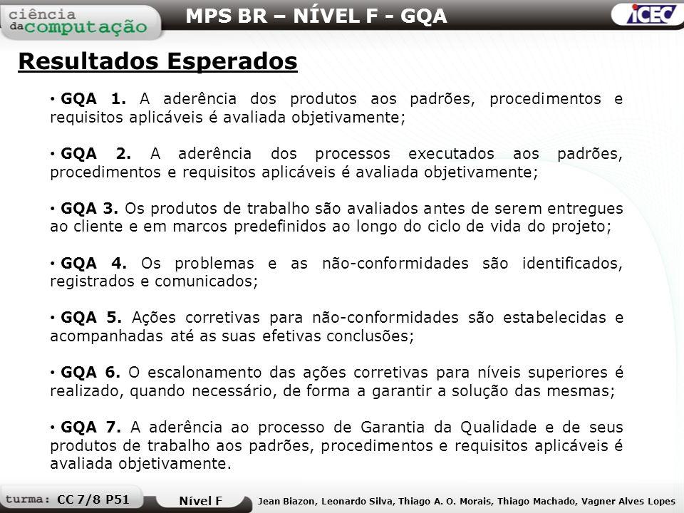 Resultados Esperados MPS BR – NÍVEL F - GQA