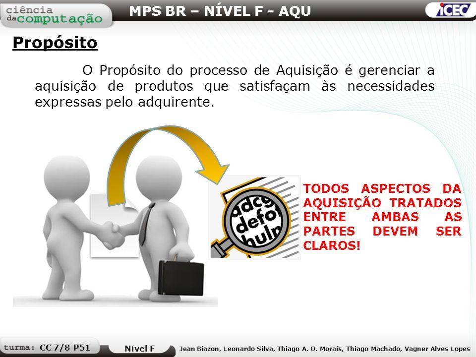 Propósito MPS BR – NÍVEL F - AQU