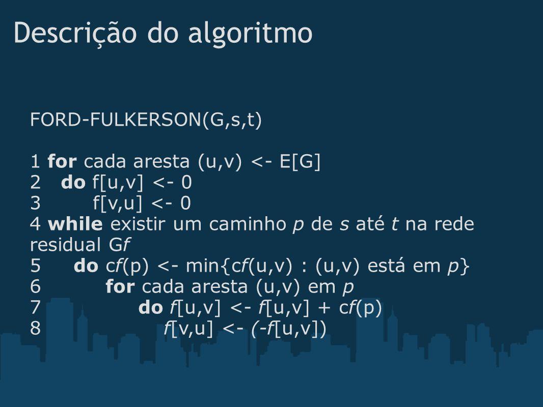 Descrição do algoritmo