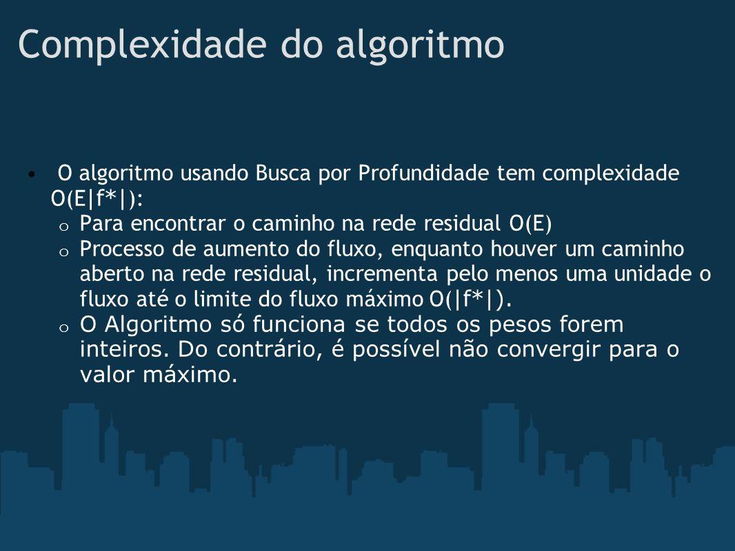 Complexidade do algoritmo