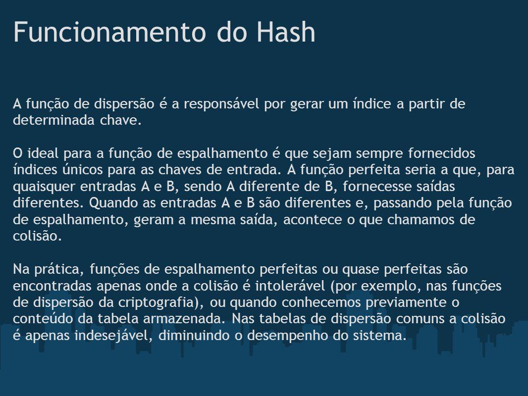 Funcionamento do Hash A função de dispersão é a responsável por gerar um índice a partir de determinada chave.