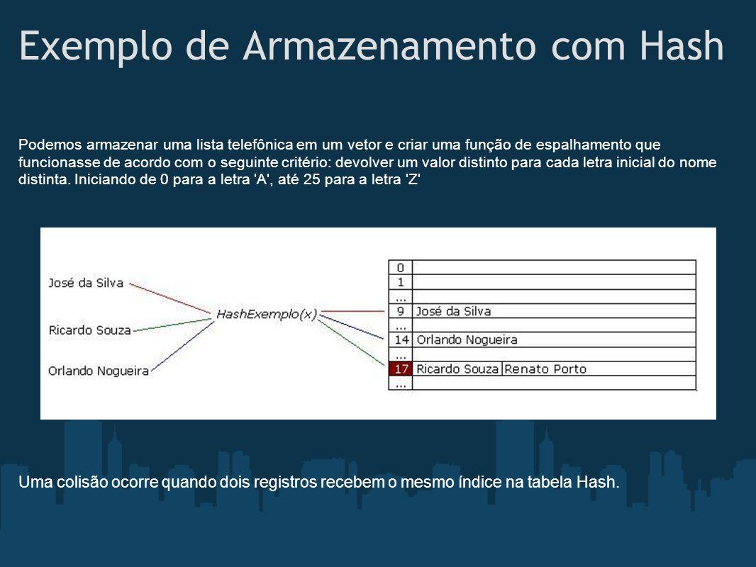 Exemplo de Armazenamento com Hash