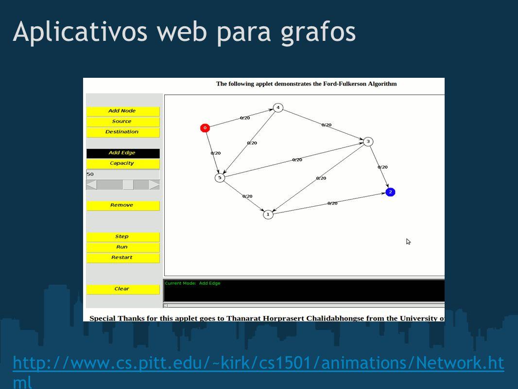 Aplicativos web para grafos