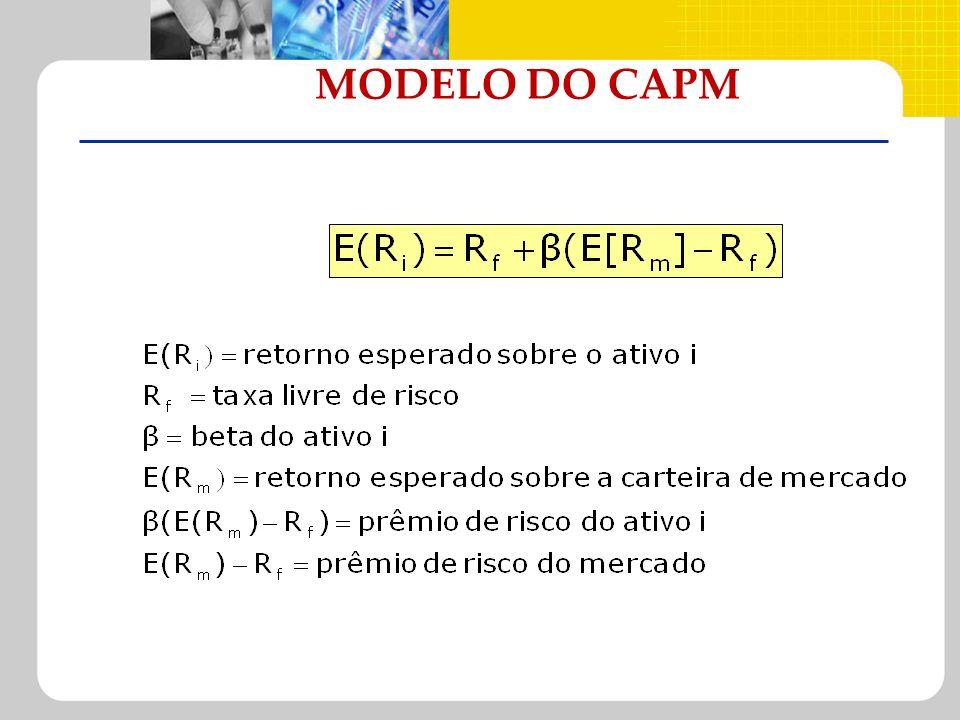 MODELO DO CAPM