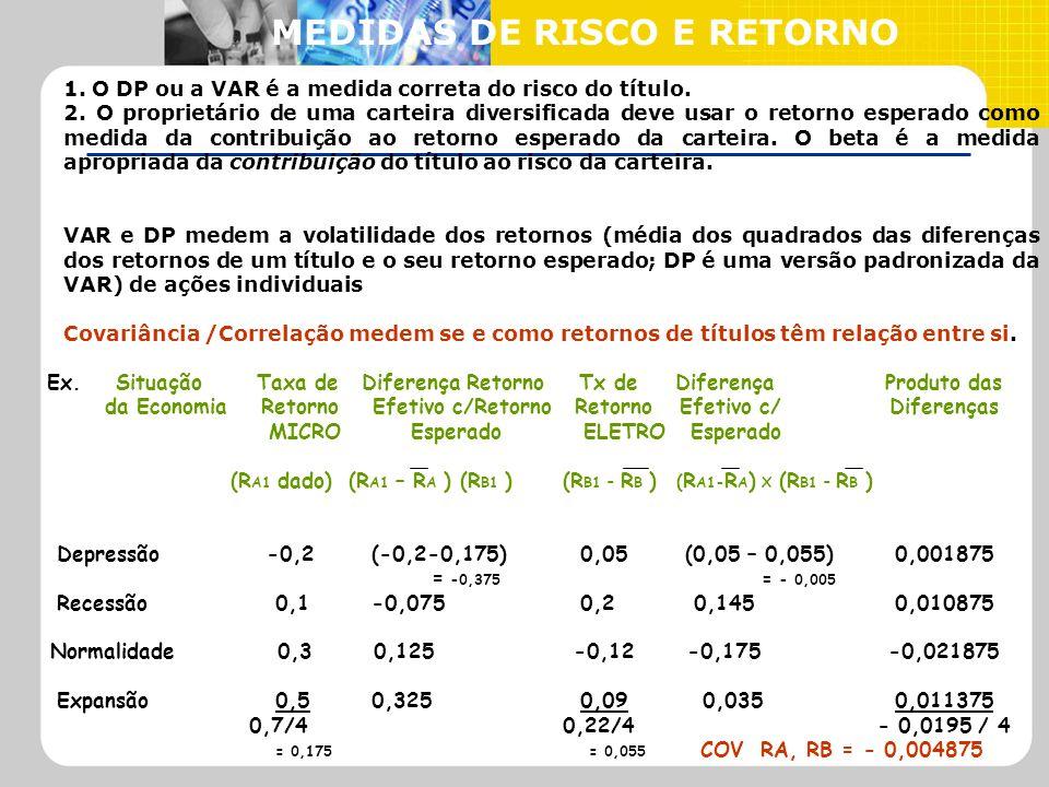 MEDIDAS DE RISCO E RETORNO