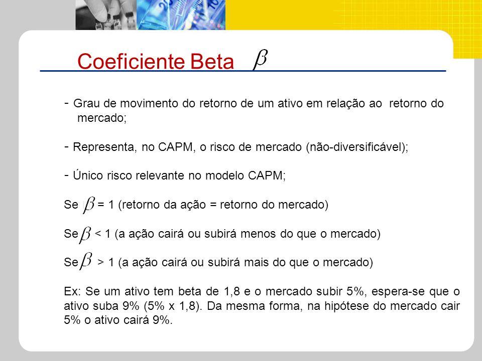 Coeficiente Beta Grau de movimento do retorno de um ativo em relação ao retorno do. mercado;