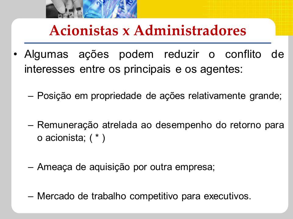 Acionistas x Administradores