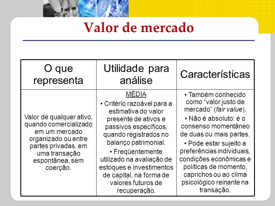 Valor de mercado Características Utilidade para análise