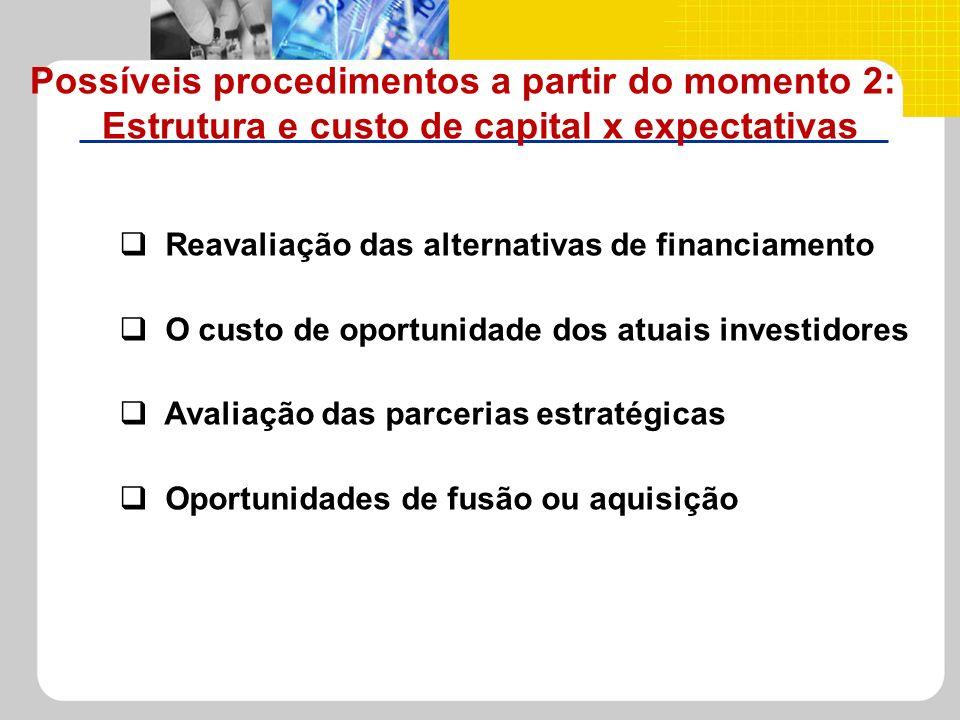 Estrutura e custo de capital x expectativas
