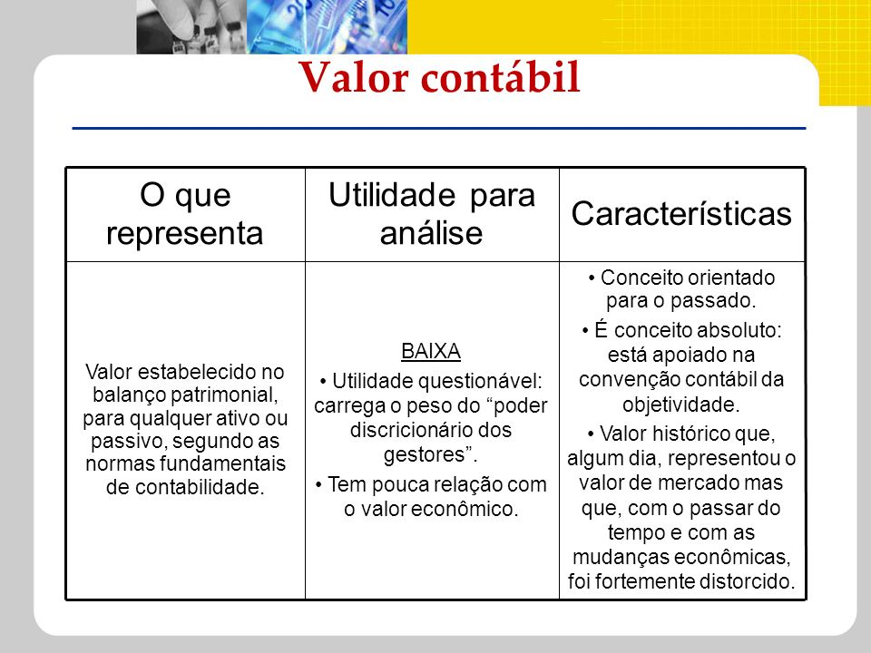 Valor contábil Características Utilidade para análise O que representa